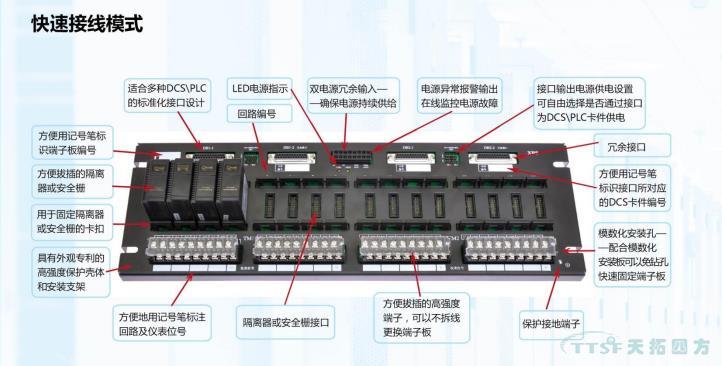TTSF快速布线端子板-北京国际工业智能及自动化展览会大放异彩成功面世
