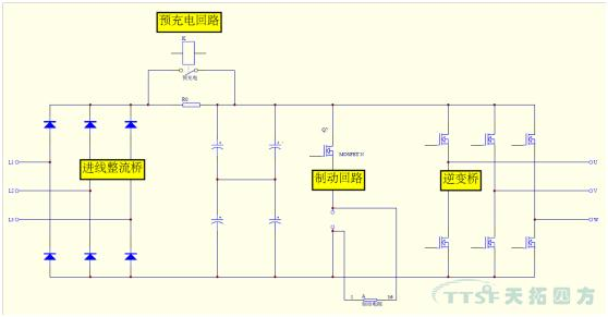 1,西门子mm4变频器主回路[进线整流桥,预充电回路,制动回路
