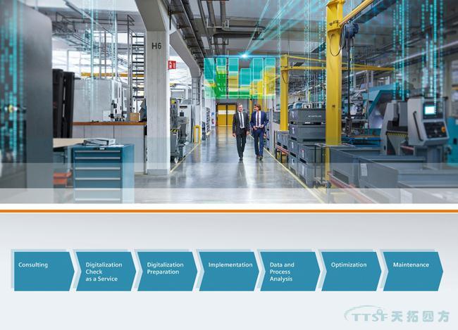 西门子全新服务助力实现机床数字化并优化生产