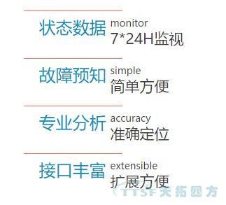 【西门子工业客户服务】西门子电机状态监视与分析服务
