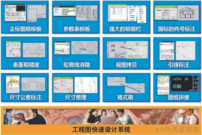 天拓分享:基于MBD快速设计系统建设