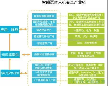 走上转型路的企业智能工厂到底如何建立呢?