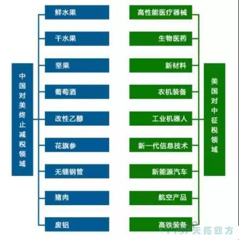 中美贸易之战,中国智造2025将迎来哪些机遇与挑战