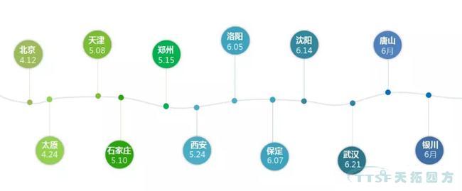 精彩呈现 | 天拓四方全国巡回创新论坛天津、石家庄站圆满成功