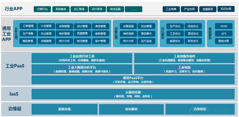 展前快讯 | 2018上海工博会天拓展厅抢先看