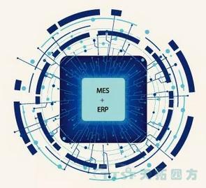 天拓图文|MES+ERP,给你双倍的力量