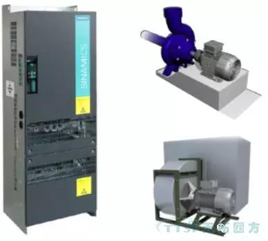 解决方案 SINAMICS G120L变频器在矿井通风系统中的运用