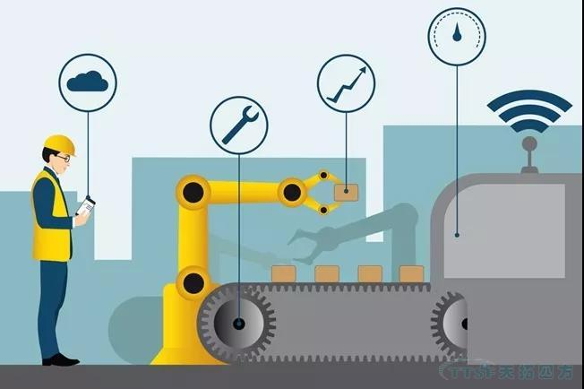 迎接工业4.0:智能制造的7大关键趋势