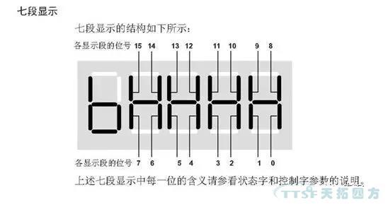 刘师傅课堂|谈谈西门子MM4系列的IO板