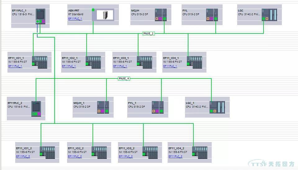 天拓案例 |西门子plc S7-1500 自动化产品在特钢冶炼项目的应用