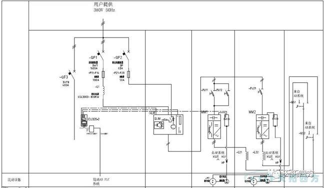 天拓方案 | 基于西门子SINAMICS S120多传方案在干熄焦提升机设备上的应用