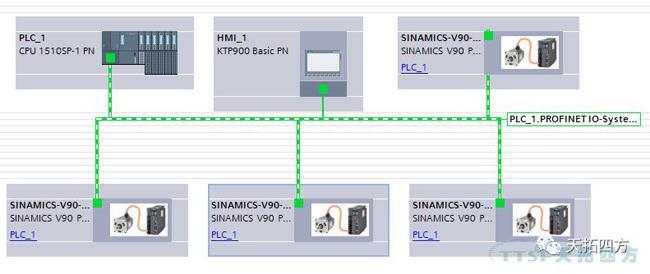天拓案例 |西门子 SINAMICS V90 在线束加工行业中的应用
