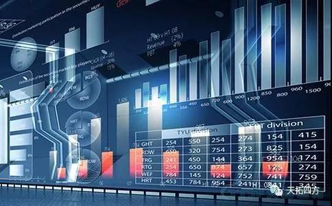 中小制造型企业数字化转型五步走