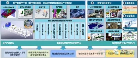 天拓四方DEPC携手北京高校 打造数字化教学和科研平台