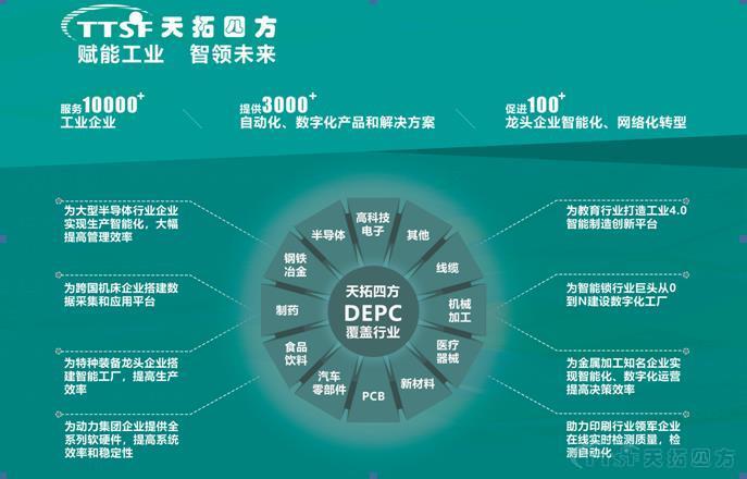 天拓四方DEPC惊艳2019智博会 数字化工厂这样建
