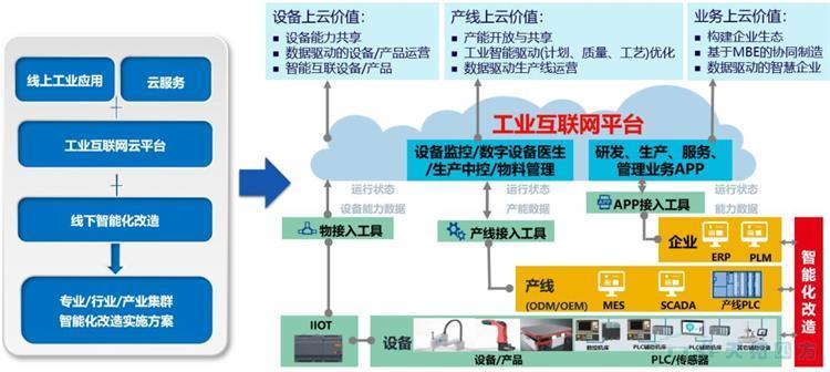 迎接新时代 | 数字化为中国制造打通产业链