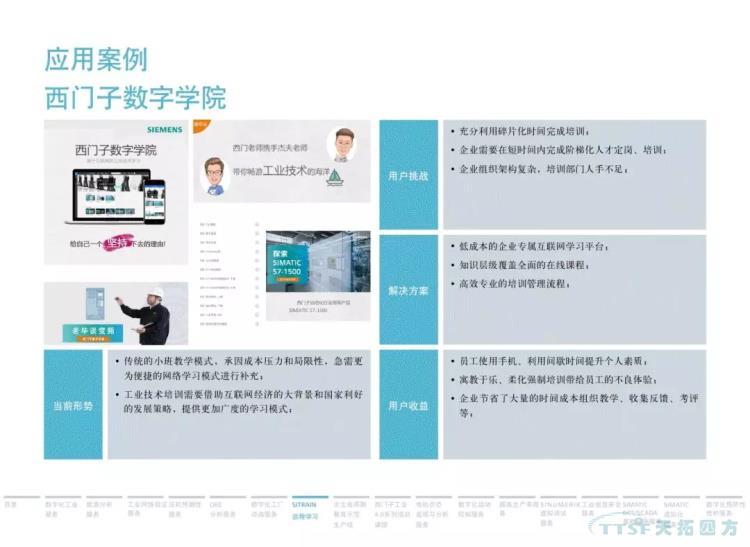 干货分享 | 134页官方PPT解读西门子数字化服务