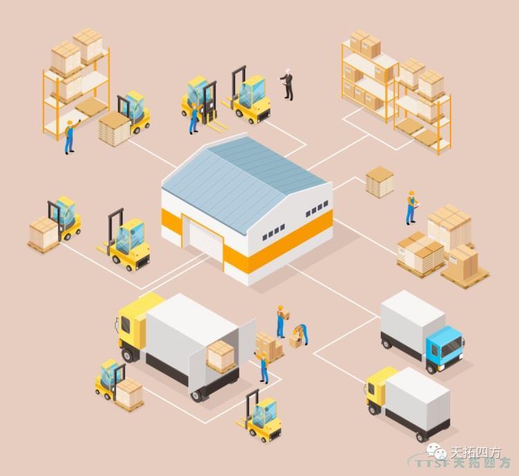 天拓智能制造系统助力某仓储团队变革,提高工时产出