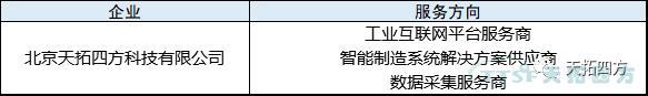 天拓四方入围宁夏回族自治区工业互联网服务资源池(第一批)
