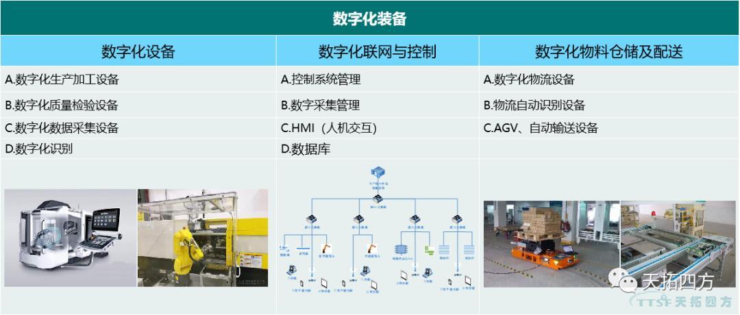"""""""疫情再次来袭"""",中国制造业该如何抵御?"""